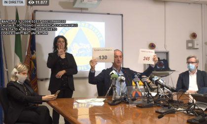 """Zaia lancia a sorpresa l'ordinanza """"raschia barile"""": tolte altre restrizioni in Veneto"""