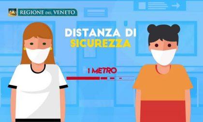 Le nuove regole per l'accesso alle attività ambulatoriali: il video di Regione Veneto