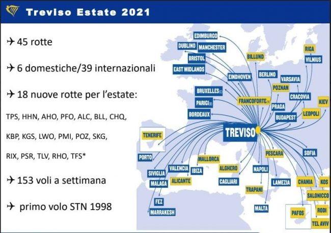 """Aeroporto Canova, dal 30 marzo sarà base Ryanair con 45 rotte. Conte: """"Grande giorno per Treviso"""" - FOTO"""