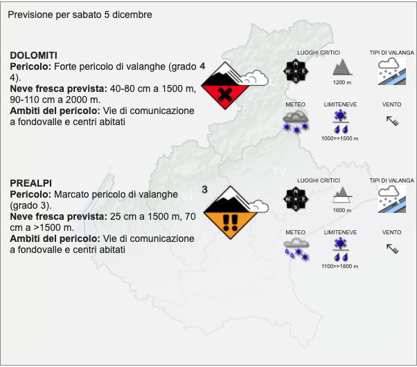 Allerta meteo, fase critica tra sabato e domenica pomeriggio: allarme rossa nel bacino del Piave Pedemontano