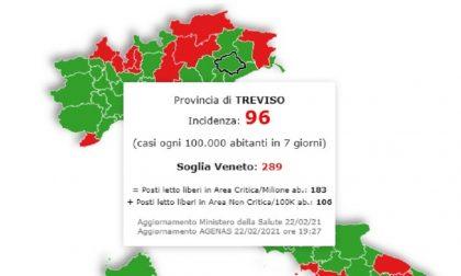 In Veneto situazione stazionaria, Treviso ampiamente sotto la soglia critica
