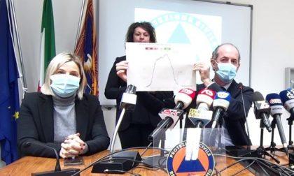 """Covid, Zaia: """"Potremmo comprare 27 milioni di dosi di vaccino""""   +638 positivi   Dati 16 febbraio 2021"""