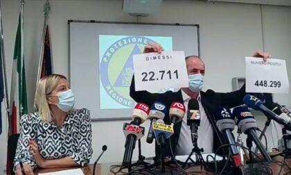 """Zaia: """"Veneto zona bianca, in terapia intensiva l'80% non sono vaccinati""""   +505 positivi Covid   Dati 20 agosto 2021"""