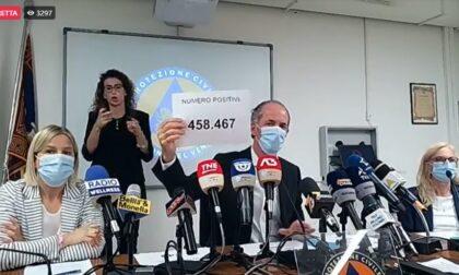 """Covid, Zaia: """"Anticorpi monoclonali, l'89% dei pazienti veneti trattati ha evitato il ricovero""""   +274 positivi   Dati 6 settembre 2021"""